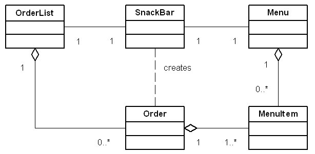 comp snack bar example   this is useful for review and to see an overall picture of the program structure  remember that objects of these classes get created and call each others